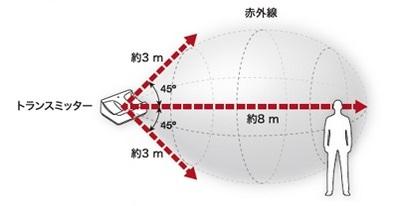 MDR-IF245RK.jpg